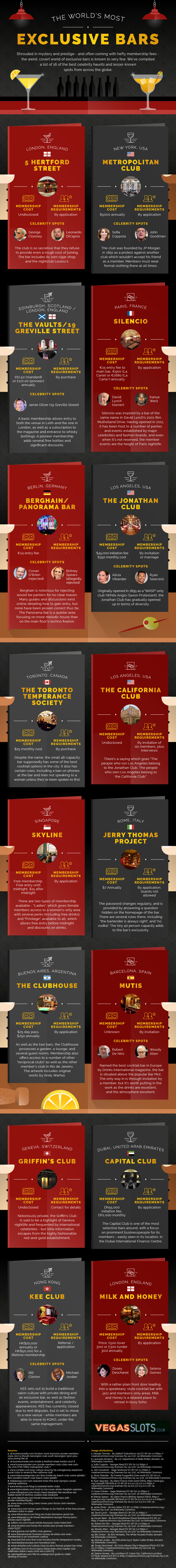 The World's Most Exclusive Bars